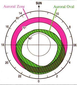 Zone auroral