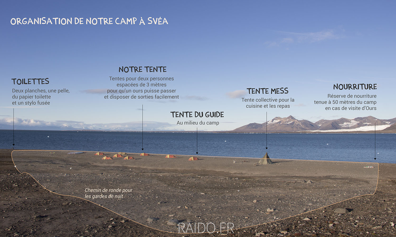 Camp de Svéa Svalbard